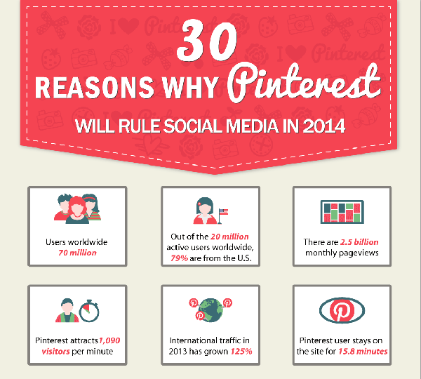 Pinterest-Marketing-2014-01a