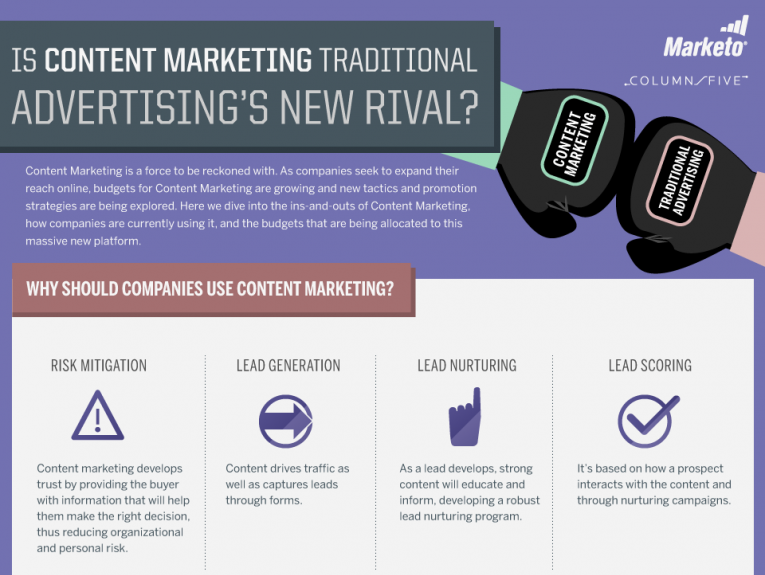 Content-marketing-infographic-01