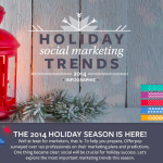 Holiday Shopping Trends for Brands and Consumers