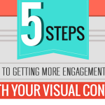 5 Steps To Creating Good Visual Content For Your Social Media Strategy